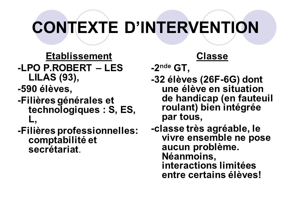 CONTEXTE D'INTERVENTION
