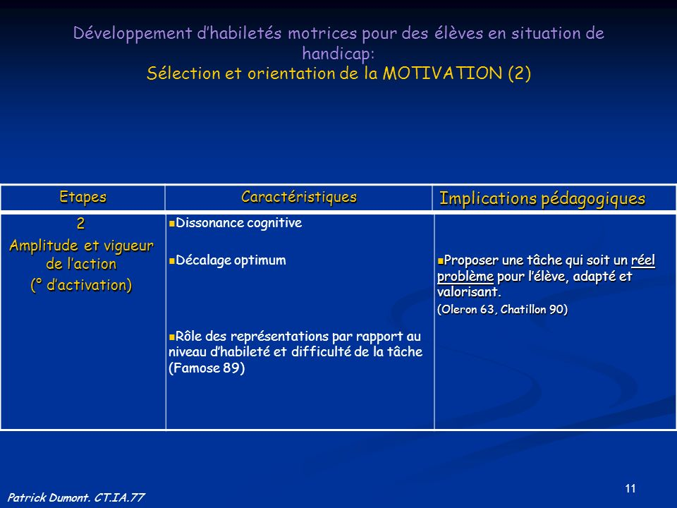 Sélection et orientation de la MOTIVATION (2)