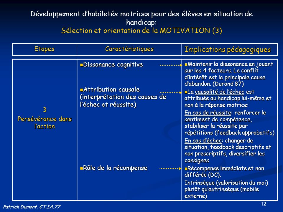 Sélection et orientation de la MOTIVATION (3)