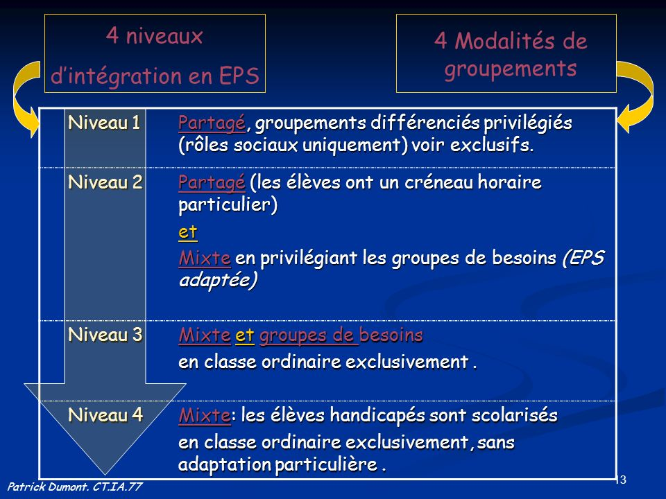 4 Modalités de groupements