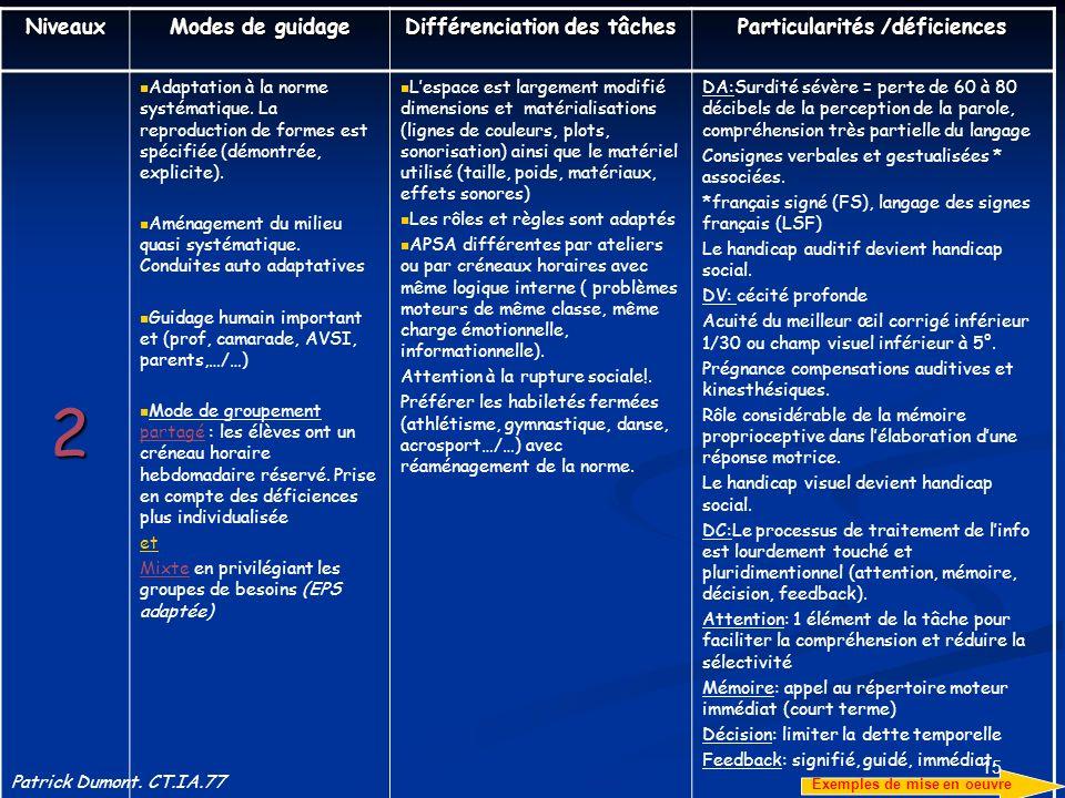 Différenciation des tâches Particularités /déficiences