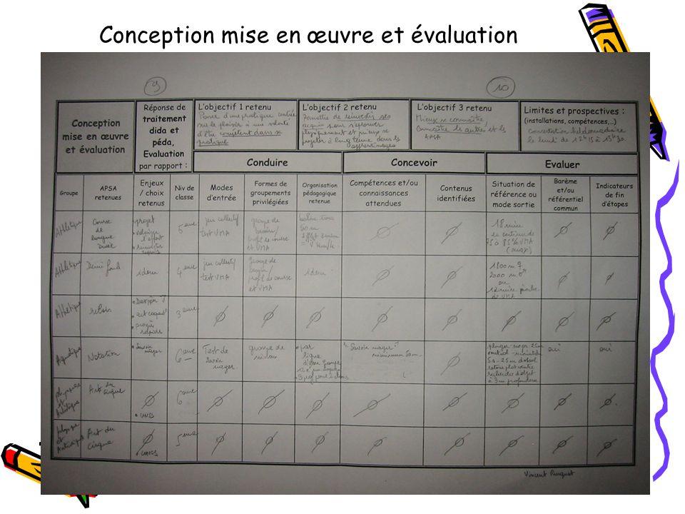 Conception mise en œuvre et évaluation
