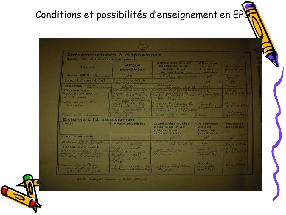 Conditions et possibilités d'enseignement en EPS