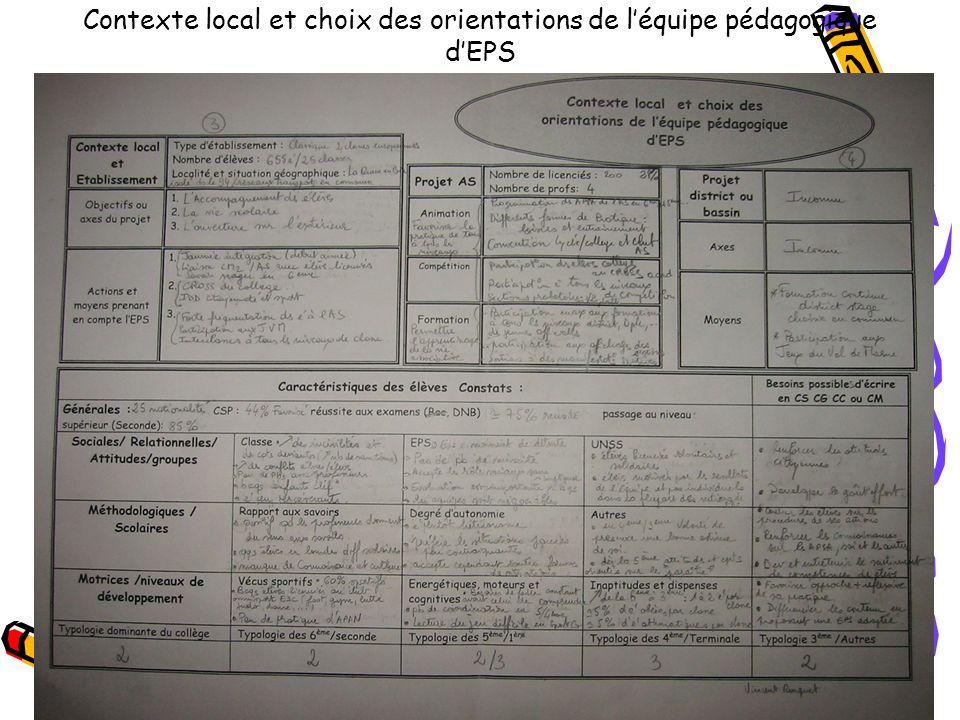 Contexte local et choix des orientations de l'équipe pédagogique d'EPS