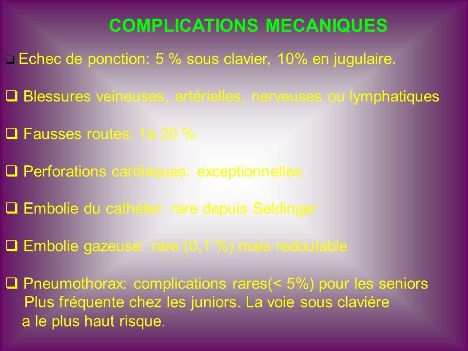 COMPLICATIONS MECANIQUES