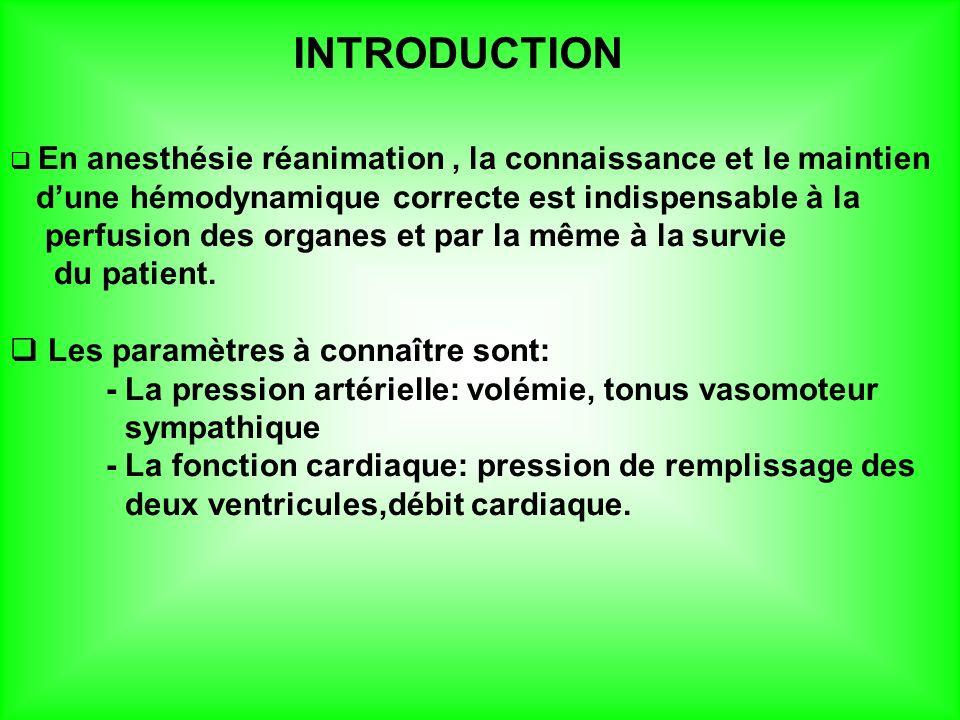 INTRODUCTION d'une hémodynamique correcte est indispensable à la