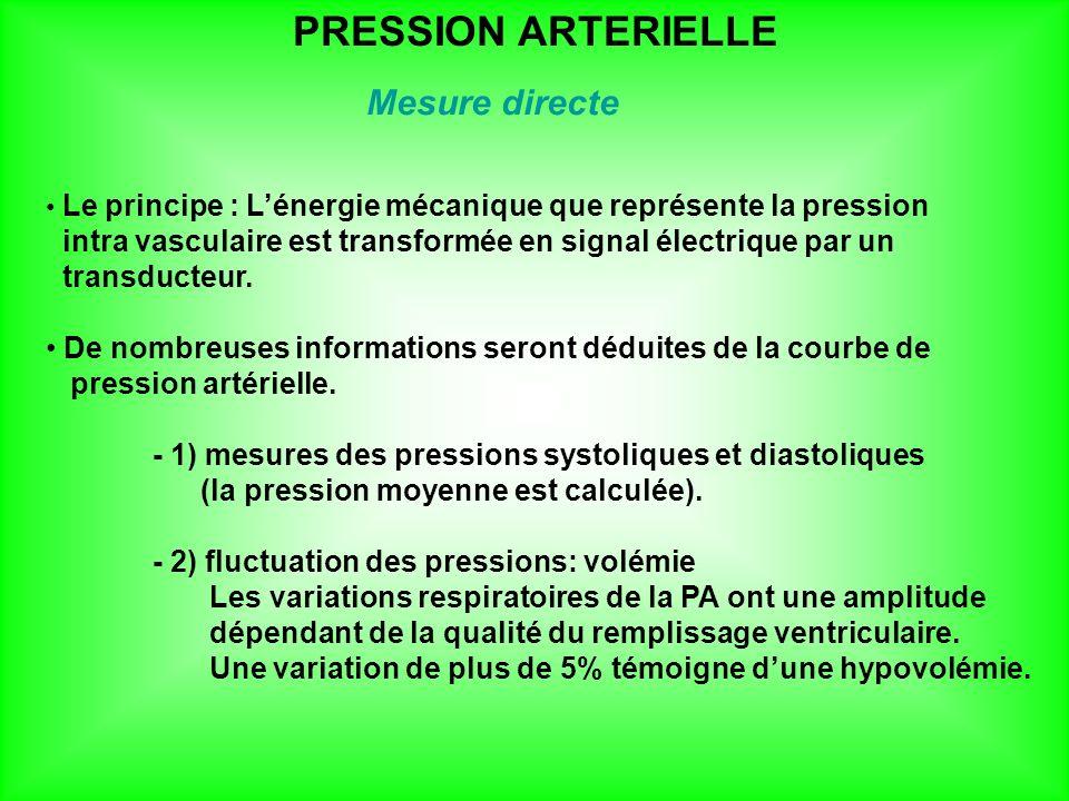 PRESSION ARTERIELLE Mesure directe