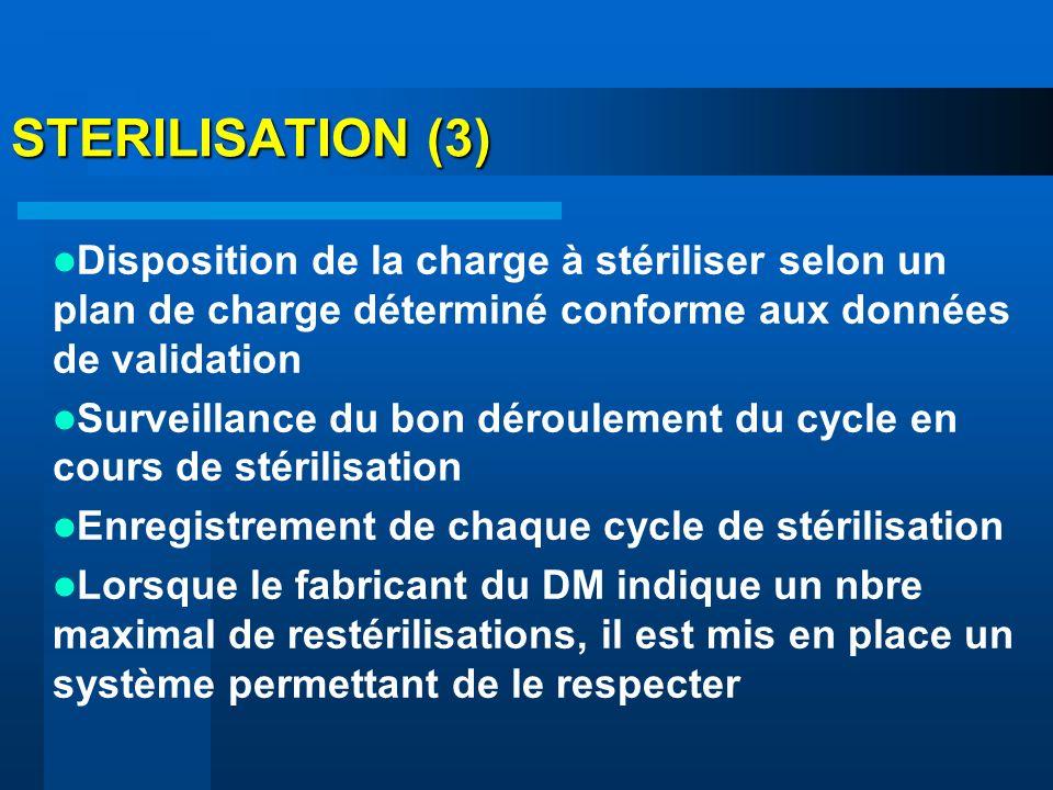STERILISATION (3) Disposition de la charge à stériliser selon un plan de charge déterminé conforme aux données de validation.