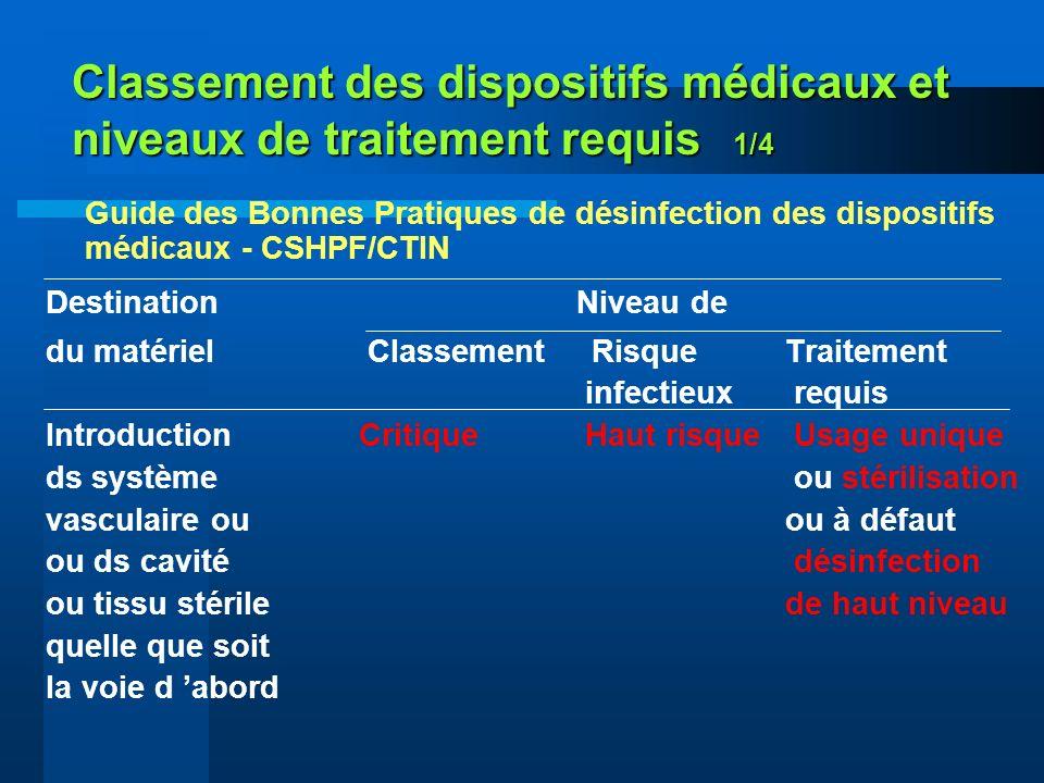 Classement des dispositifs médicaux et niveaux de traitement requis 1/4