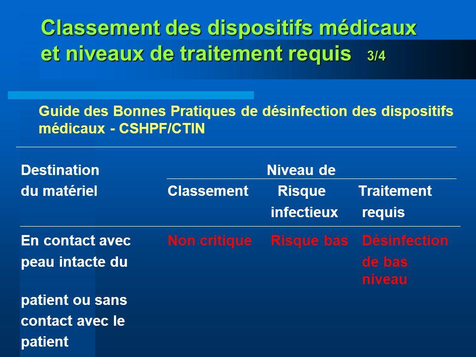 Classement des dispositifs médicaux et niveaux de traitement requis 3/4