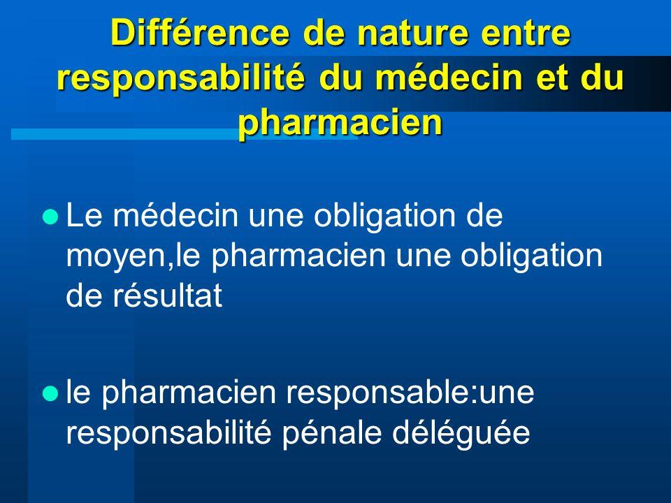 Différence de nature entre responsabilité du médecin et du pharmacien