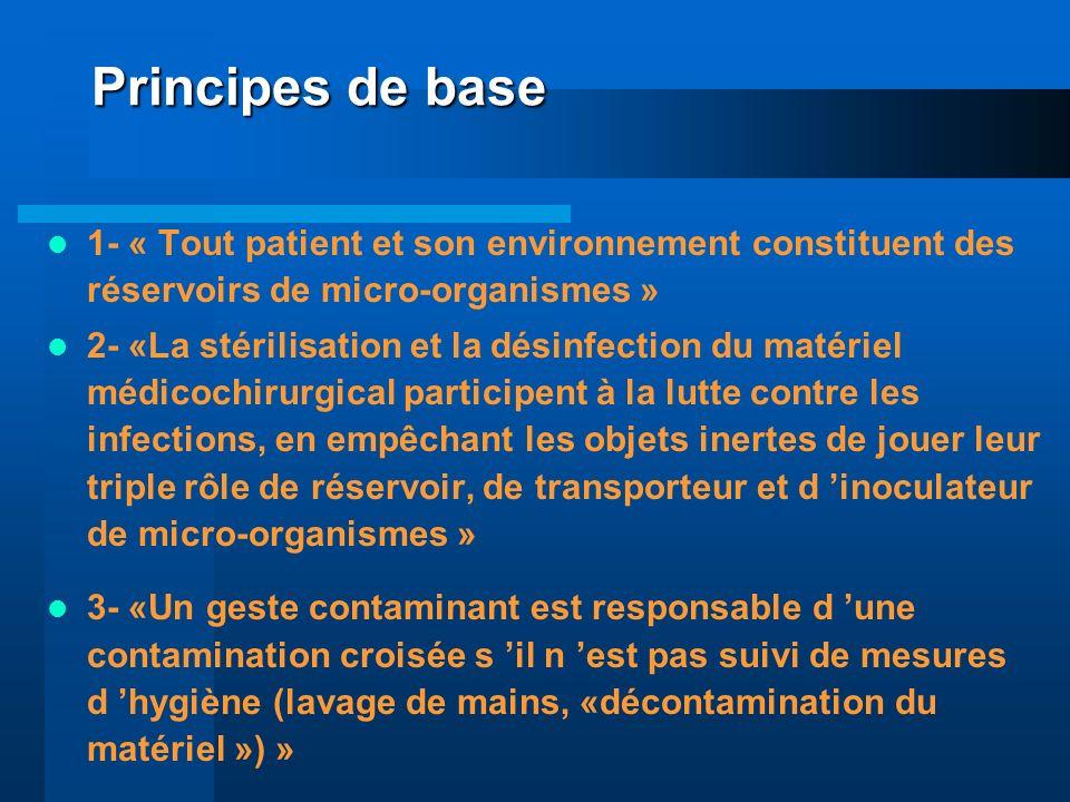 Principes de base 1- « Tout patient et son environnement constituent des réservoirs de micro-organismes »