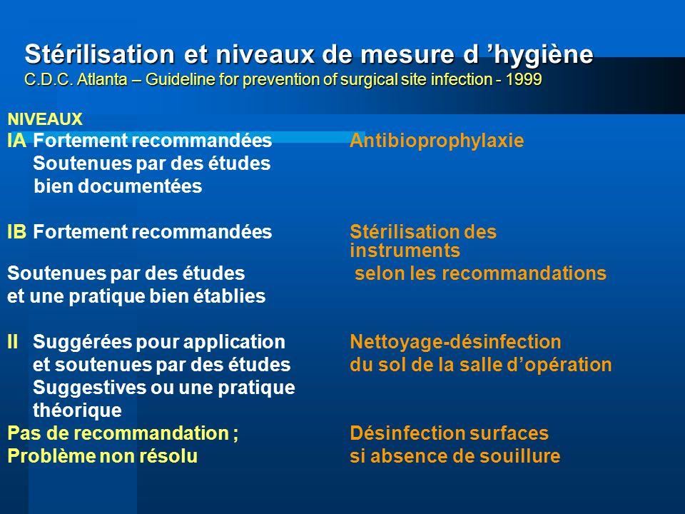 Stérilisation et niveaux de mesure d 'hygiène C. D. C