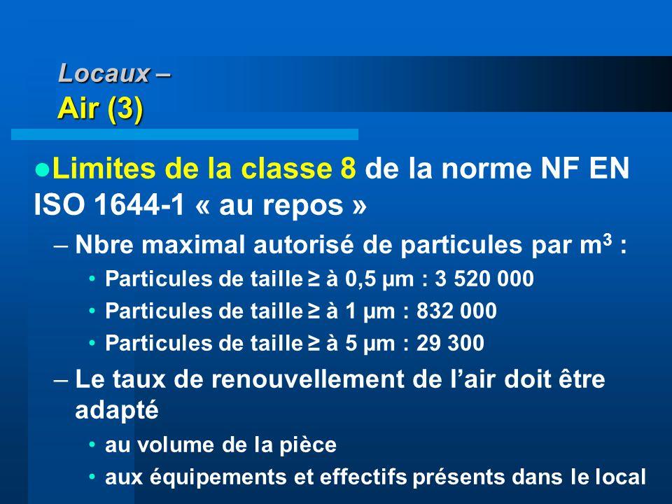 Limites de la classe 8 de la norme NF EN ISO 1644-1 « au repos »
