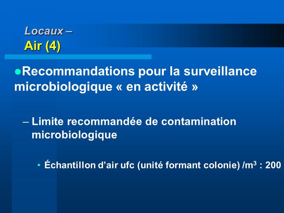 Recommandations pour la surveillance microbiologique « en activité »