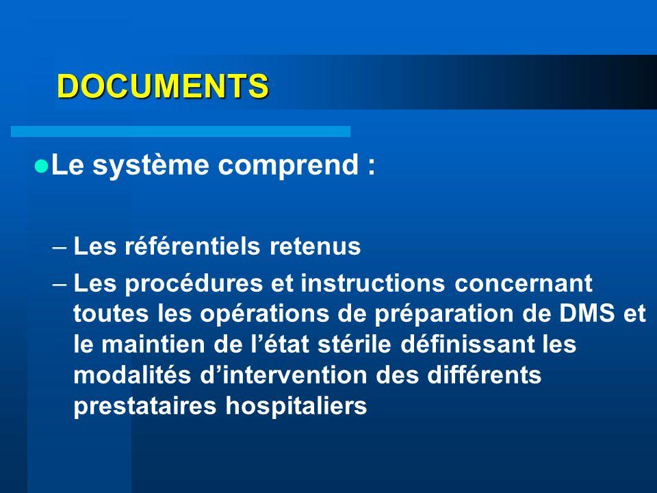 DOCUMENTS Le système comprend : Les référentiels retenus