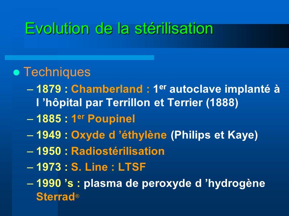 Evolution de la stérilisation