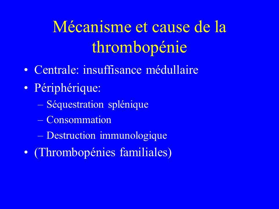 Mécanisme et cause de la thrombopénie