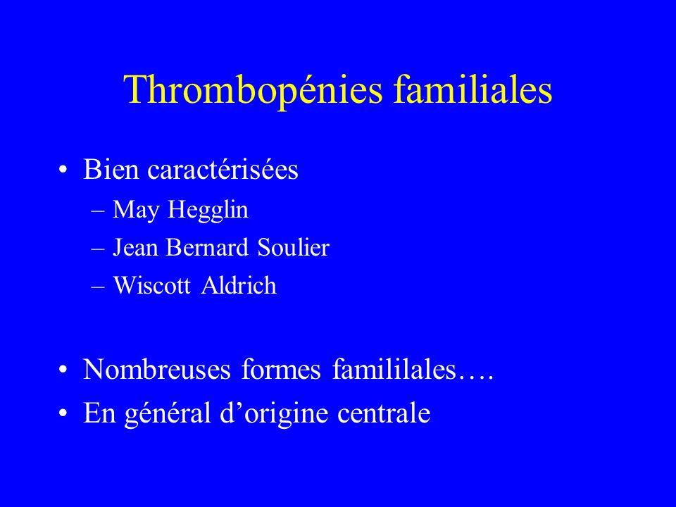 Thrombopénies familiales