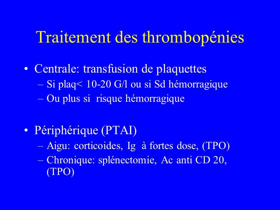 Traitement des thrombopénies