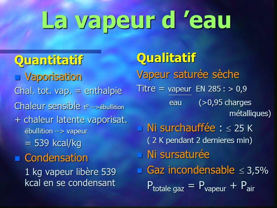 La vapeur d 'eau Qualitatif Quantitatif Vapeur saturée sèche