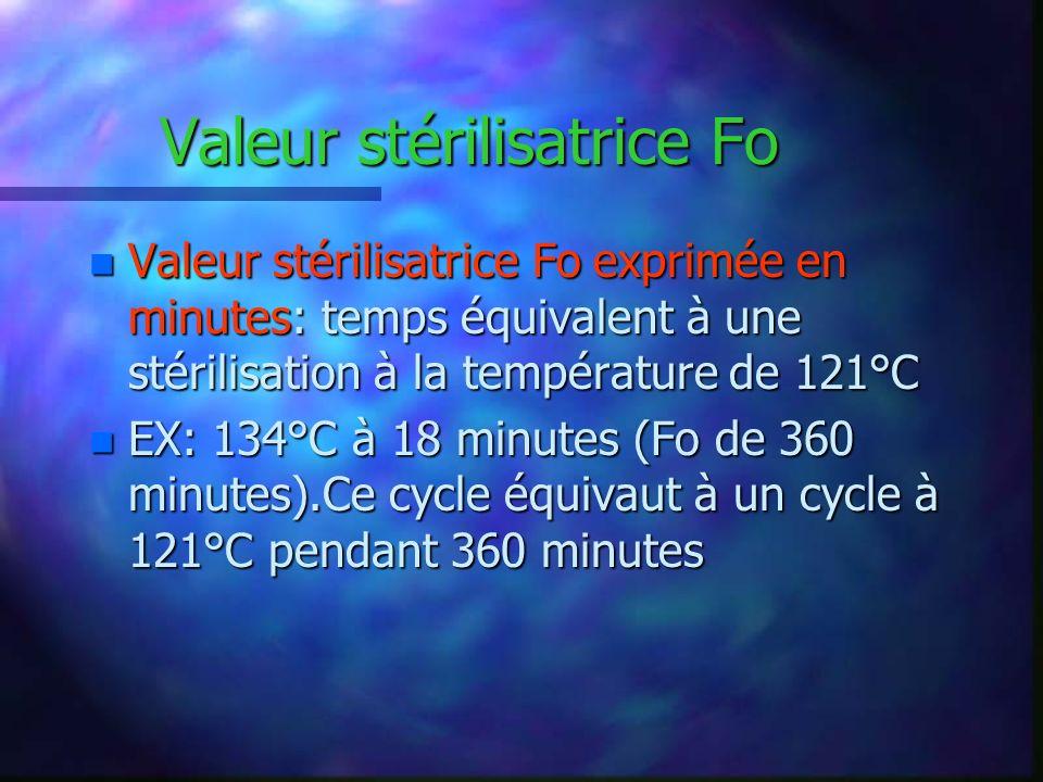 Valeur stérilisatrice Fo