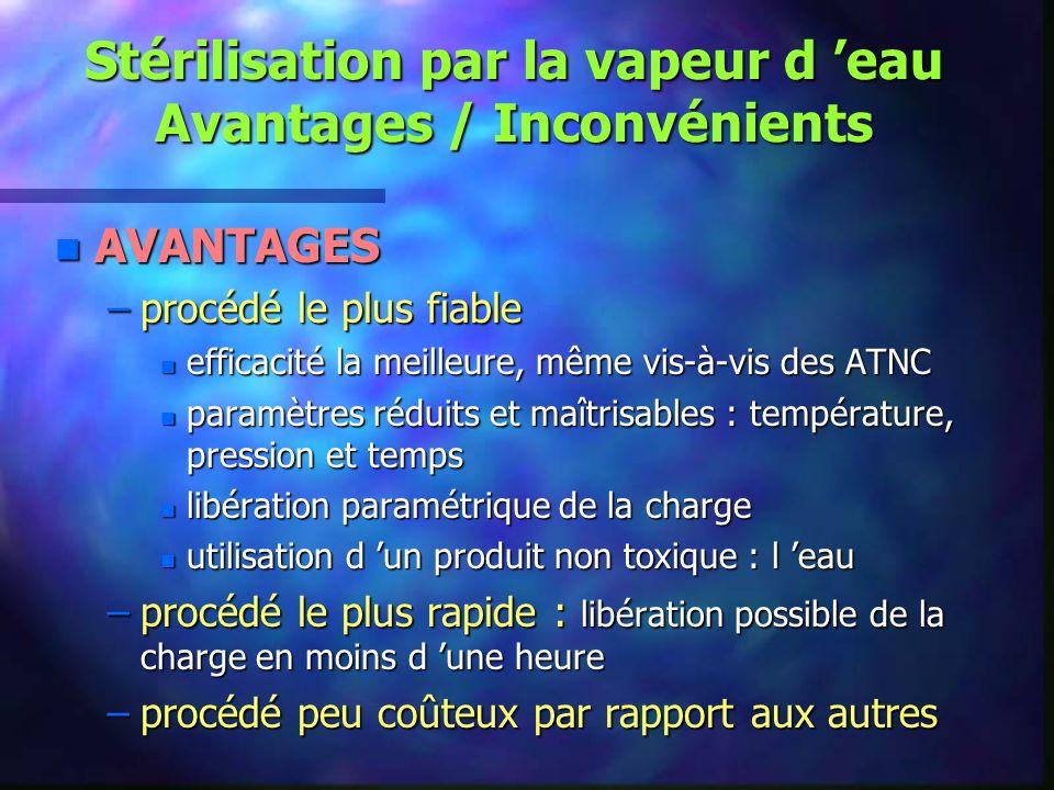 Stérilisation par la vapeur d 'eau Avantages / Inconvénients