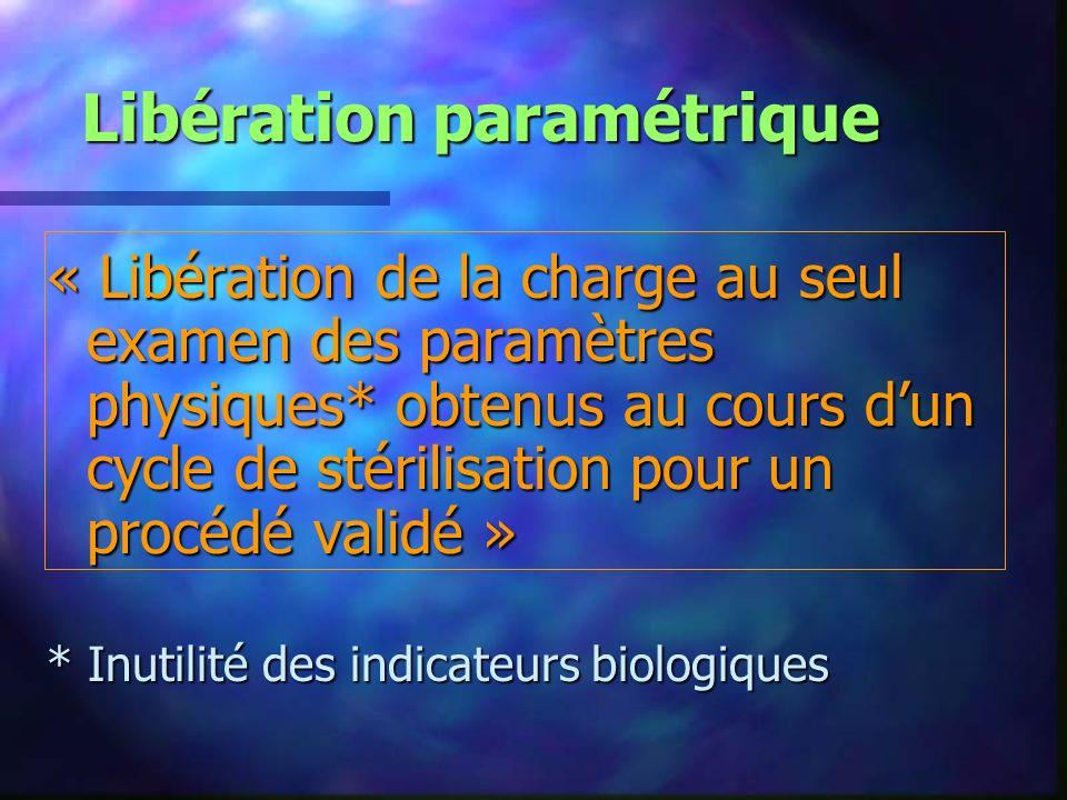 Libération paramétrique