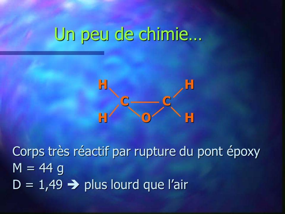 Un peu de chimie… H H C C H O H