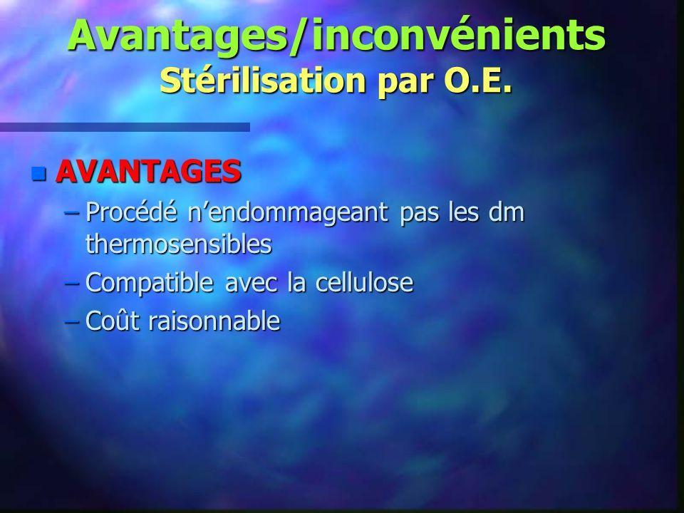 Avantages/inconvénients Stérilisation par O.E.