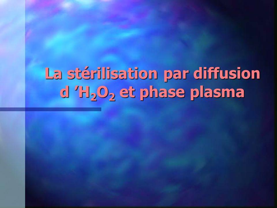 La stérilisation par diffusion d 'H2O2 et phase plasma