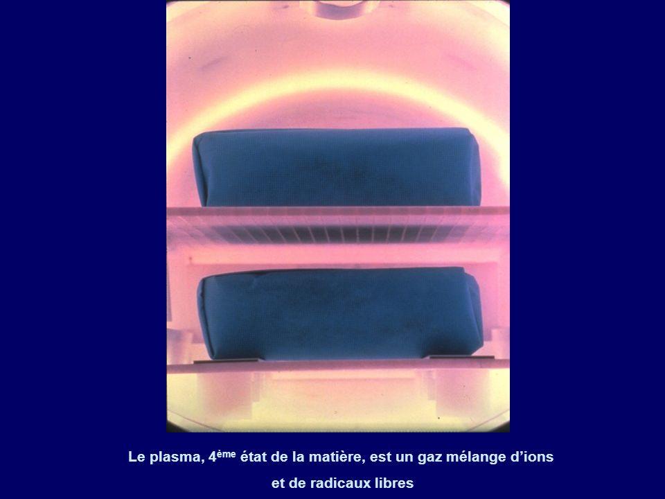 Le plasma, 4ème état de la matière, est un gaz mélange d'ions