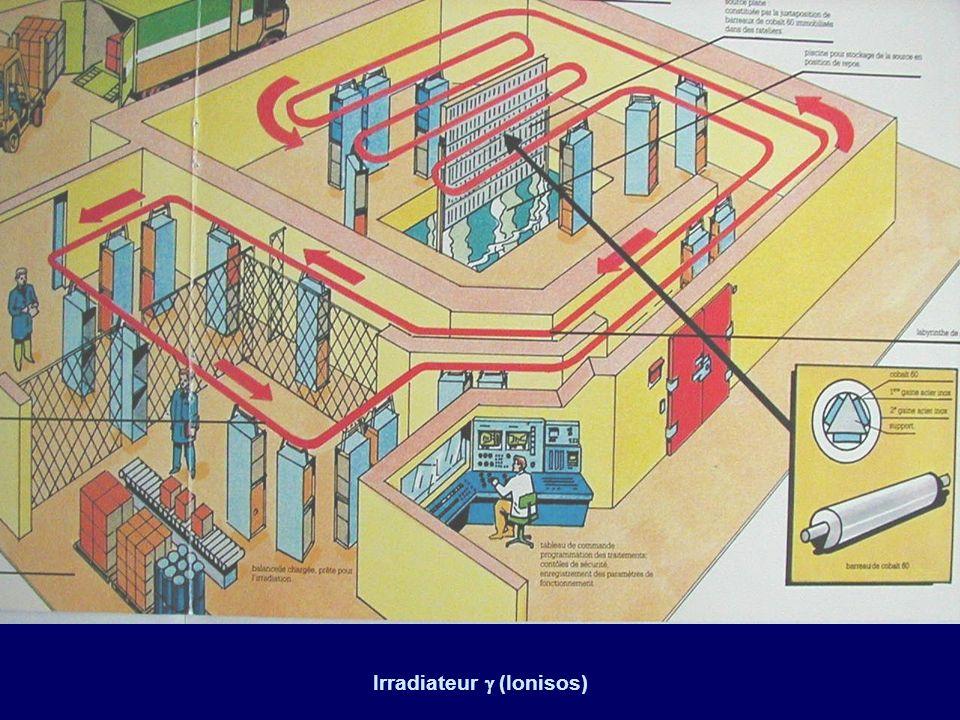 Irradiateur  (Ionisos)