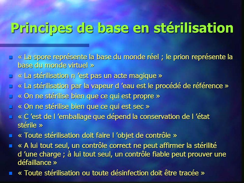 Principes de base en stérilisation