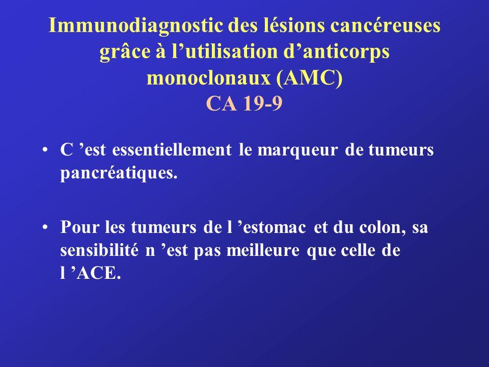 Immunodiagnostic des lésions cancéreuses grâce à l'utilisation d'anticorps monoclonaux (AMC) CA 19-9