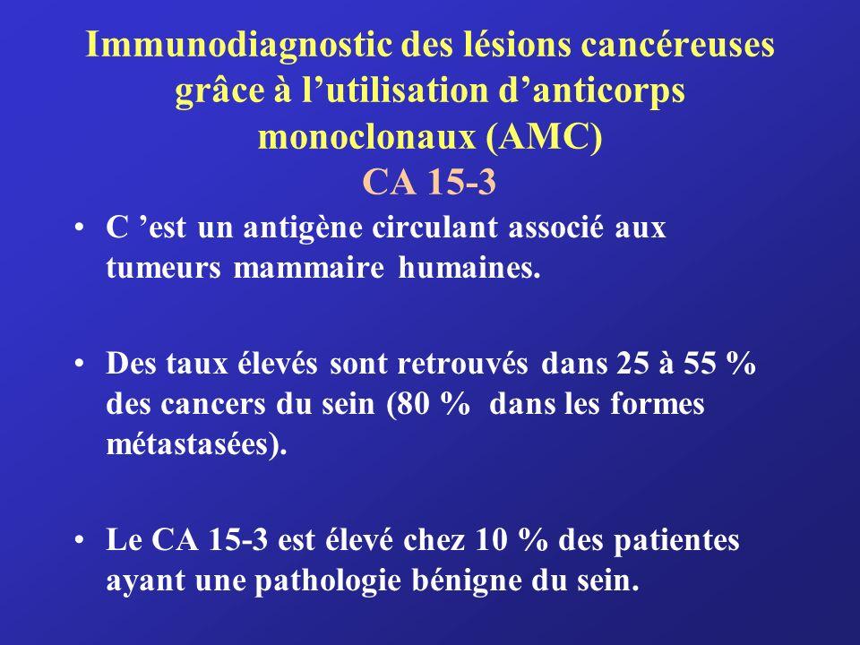 Immunodiagnostic des lésions cancéreuses grâce à l'utilisation d'anticorps monoclonaux (AMC) CA 15-3