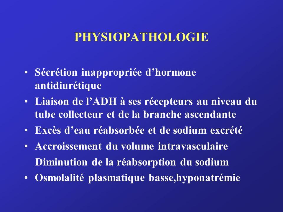 PHYSIOPATHOLOGIE Sécrétion inappropriée d'hormone antidiurétique