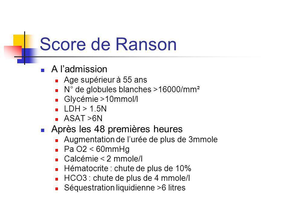 Score de Ranson A l'admission Après les 48 premières heures
