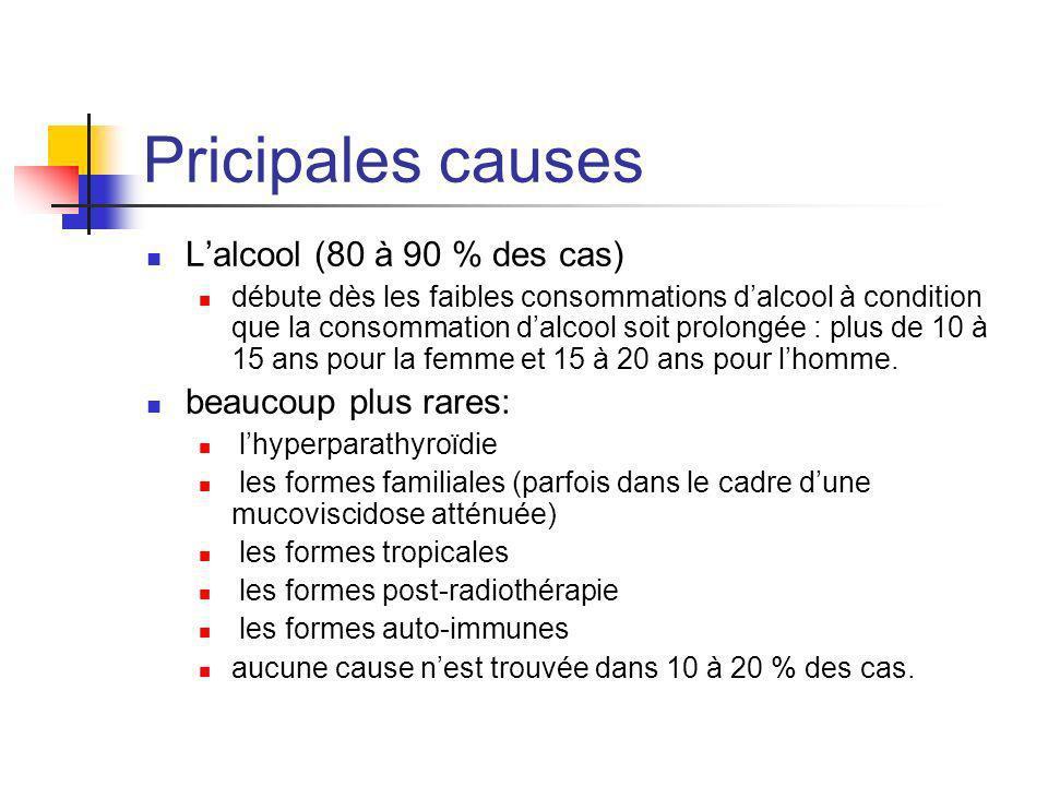 Pricipales causes L'alcool (80 à 90 % des cas) beaucoup plus rares: