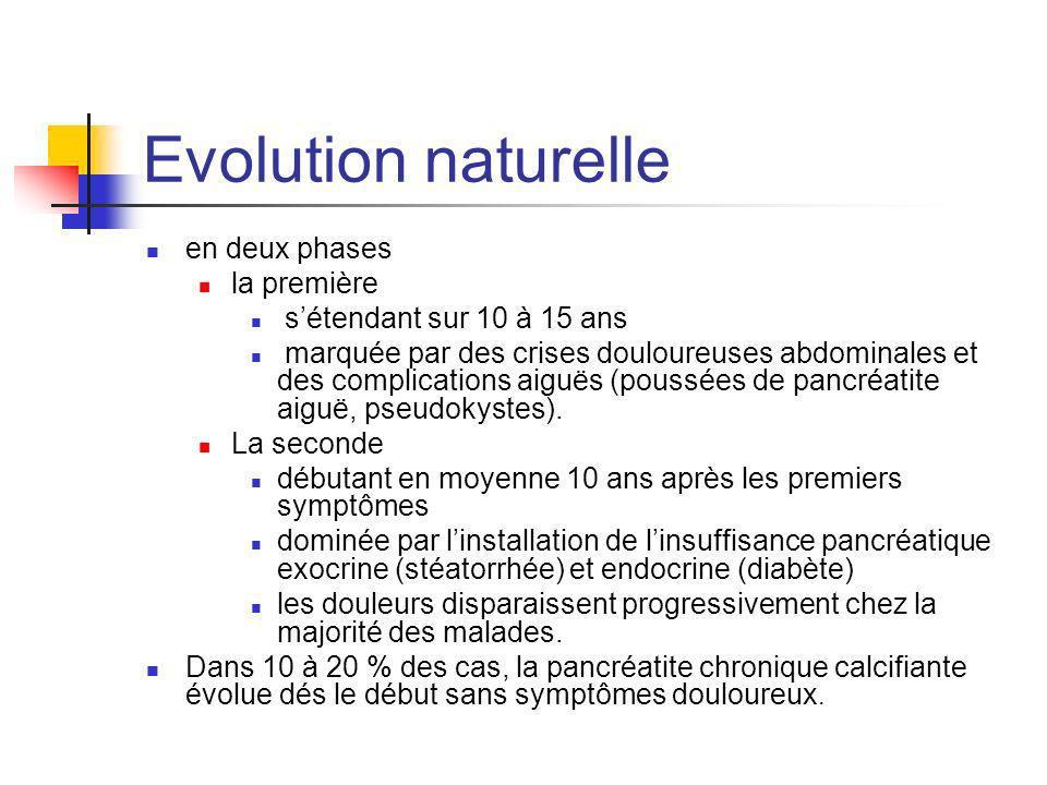 Evolution naturelle en deux phases la première