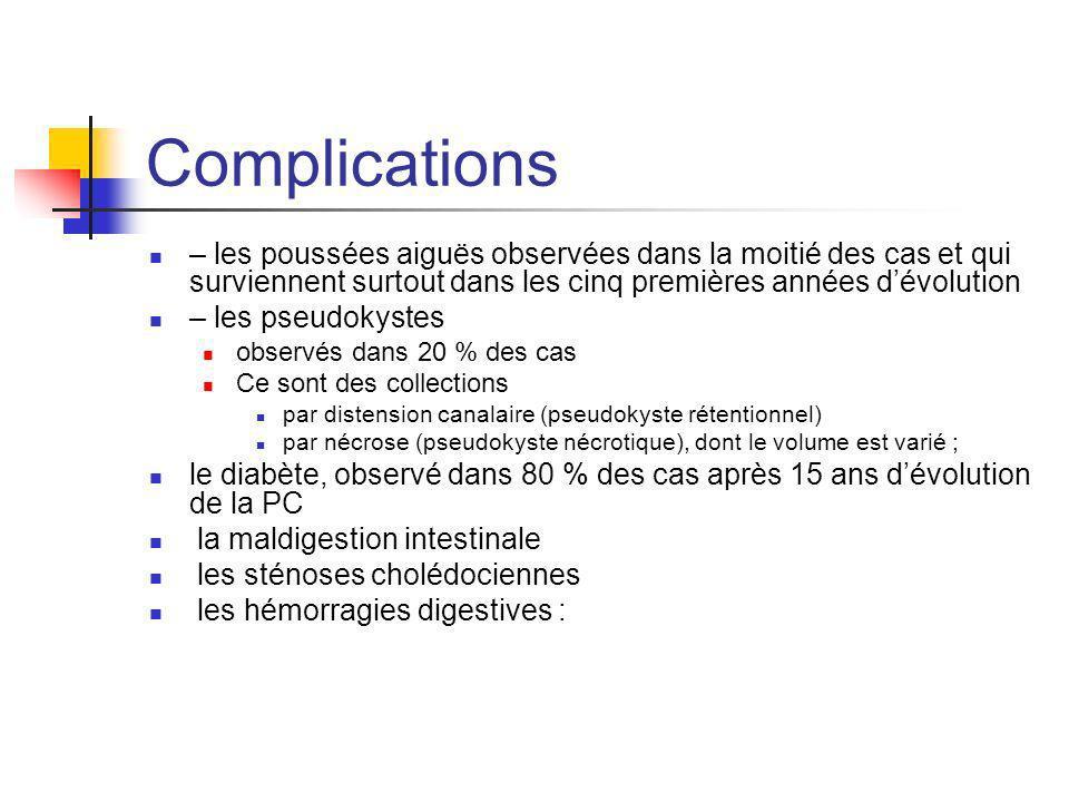 Complications – les poussées aiguës observées dans la moitié des cas et qui surviennent surtout dans les cinq premières années d'évolution.