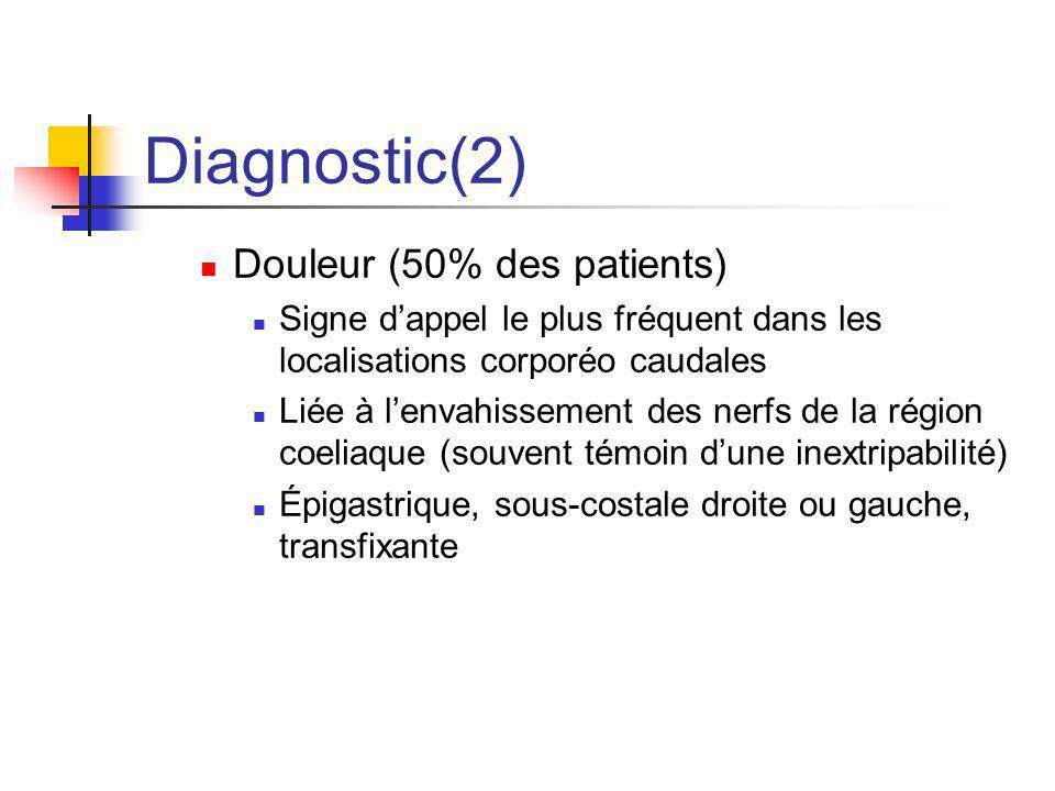 Diagnostic(2) Douleur (50% des patients)