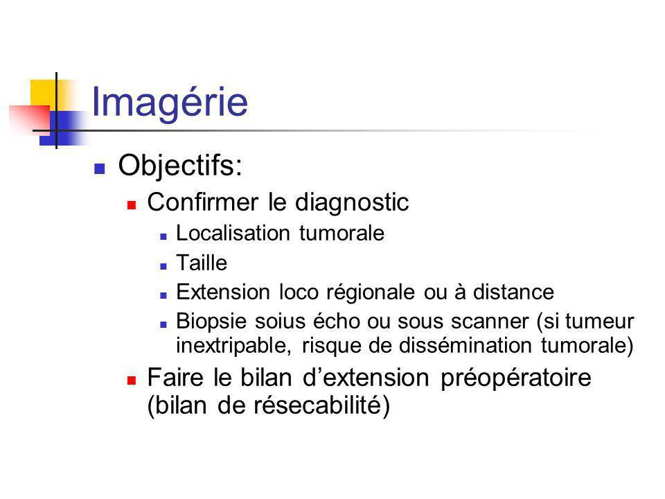 Imagérie Objectifs: Confirmer le diagnostic