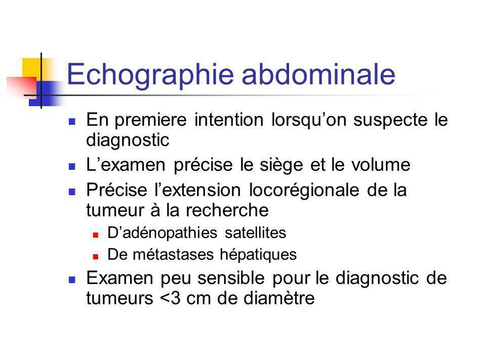 Echographie abdominale