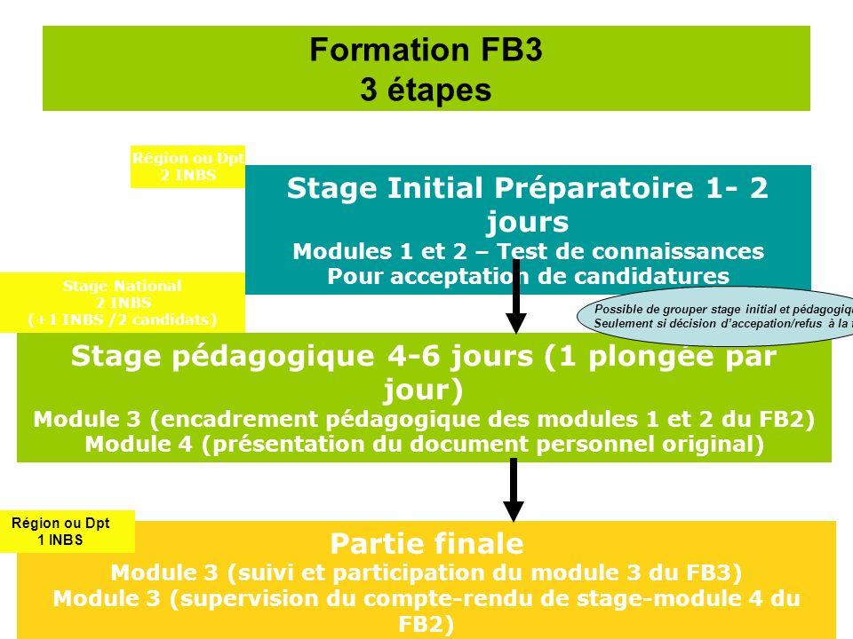Formation FB3 3 étapes Stage Initial Préparatoire 1- 2 jours