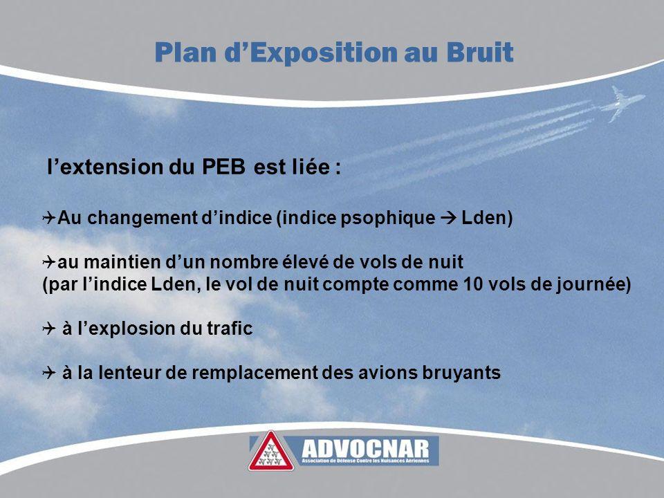 Plan d'Exposition au Bruit