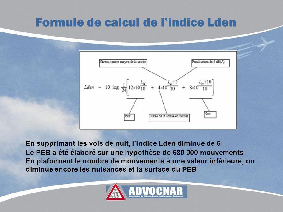 Formule de calcul de l'indice Lden