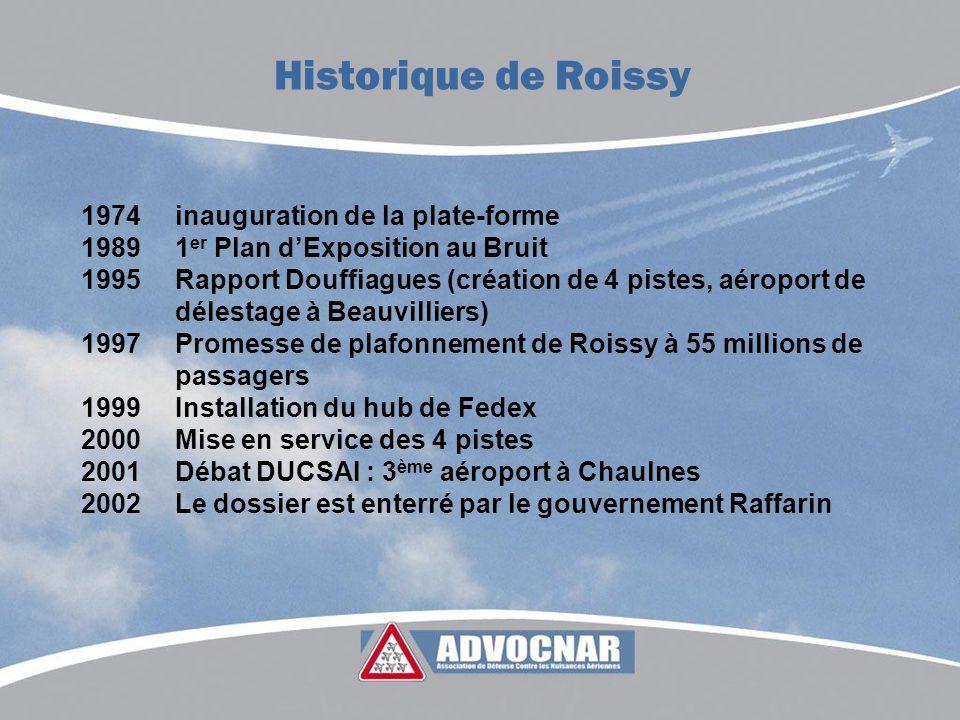 Historique de Roissy 1974 inauguration de la plate-forme