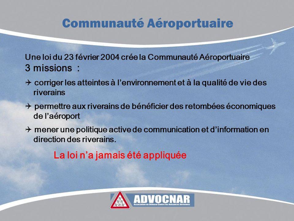 Communauté Aéroportuaire