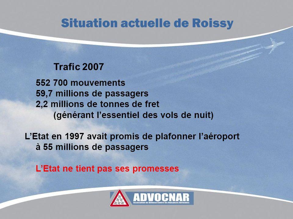 Situation actuelle de Roissy
